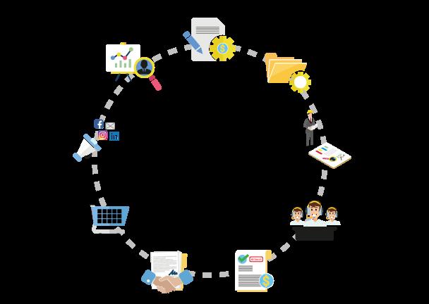 Dynamics 365 crm voor projectadministratie