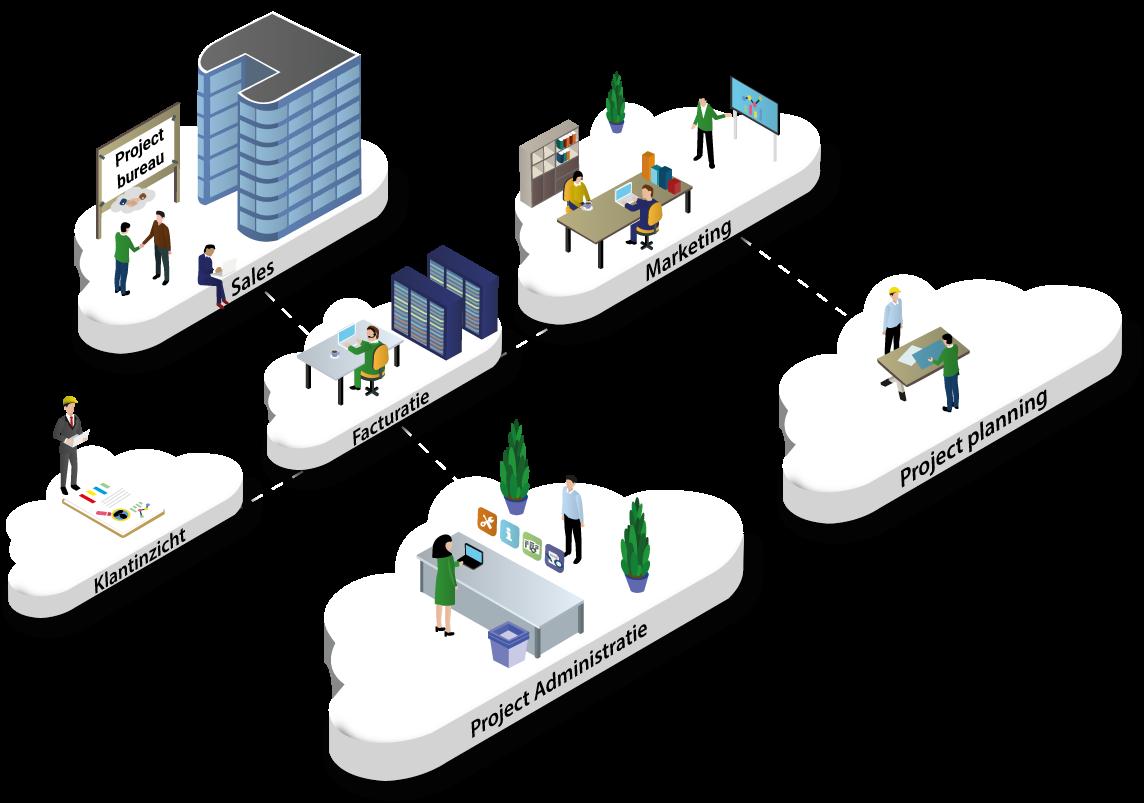 crm software voor projectorganisaties